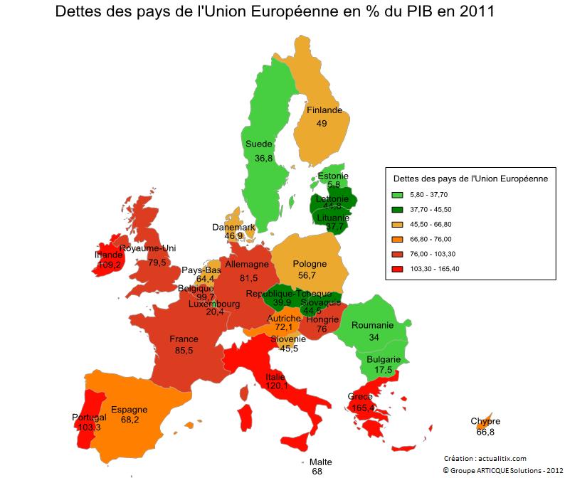 Carte des dettes des pays de l'Union Européenne