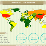 Carte du monde des émissions de CO2