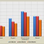 Production de voitures des constructeurs français en 2012
