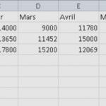 Calculer une variation dans Excel