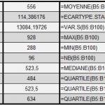 Statistiques sur Excel