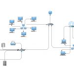 Créer des diagrammes avec yEd