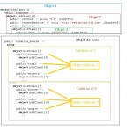 Utiliser et manipuler un fichier JSON dans PHP