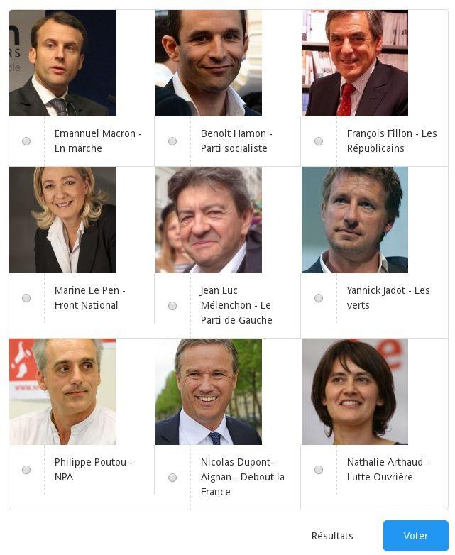 Sondage de l'élection présidentielle française 2017 - Gratuit