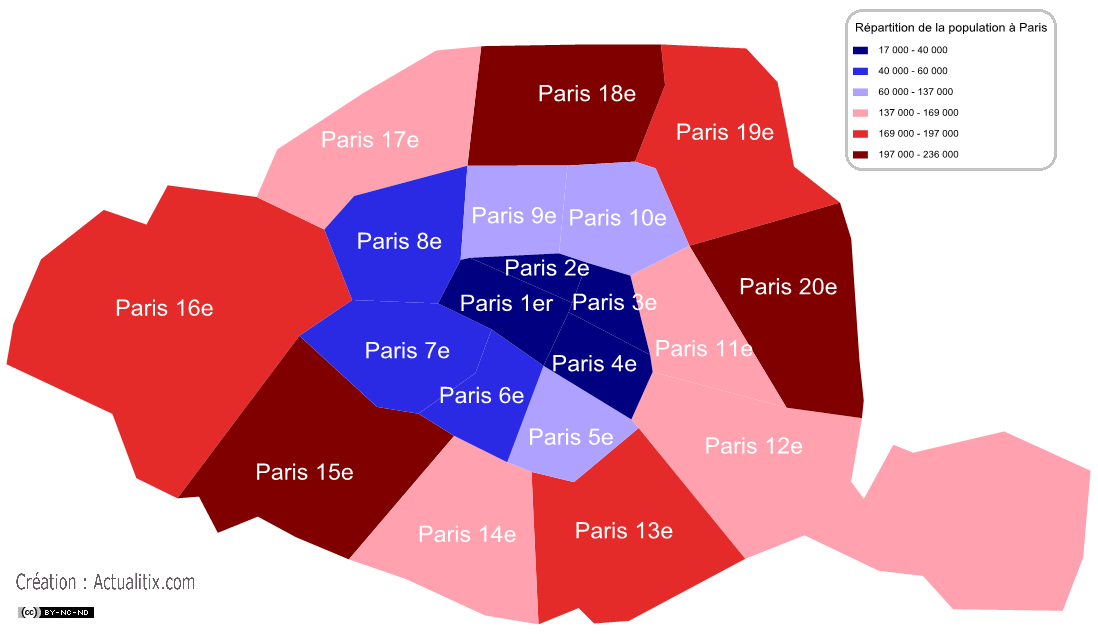 Population à Paris