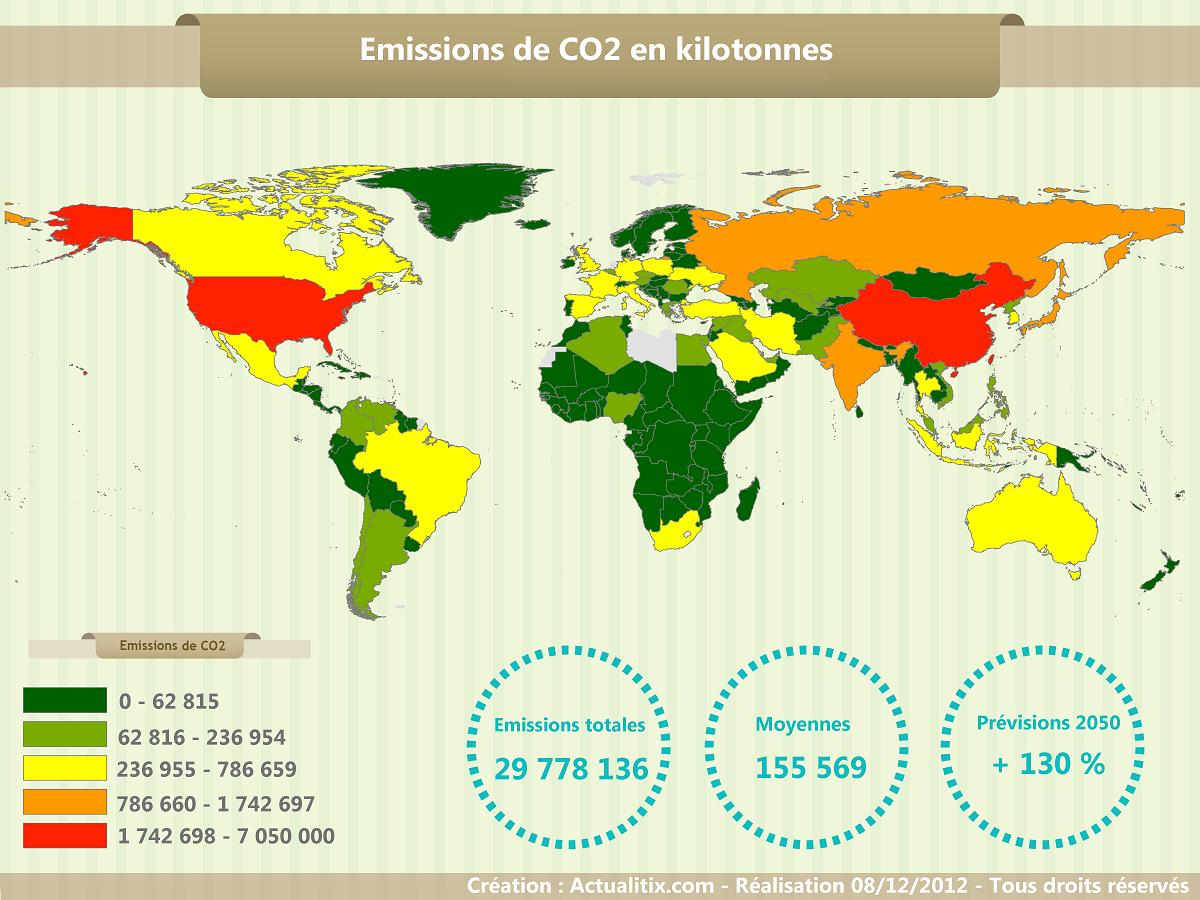 Carte des émissions de CO2 du monde