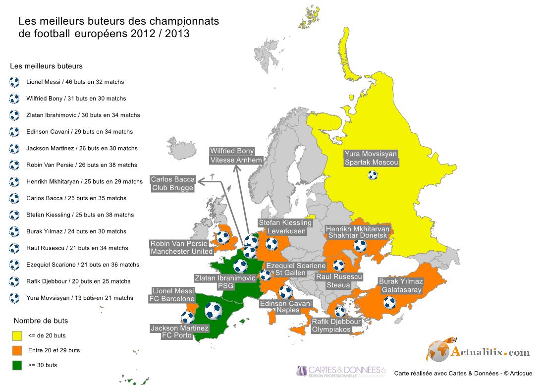 Meilleurs buteurs en Europe 2012 / 2013