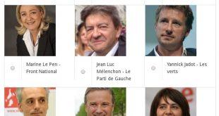 Sondage élection présidentielle Française
