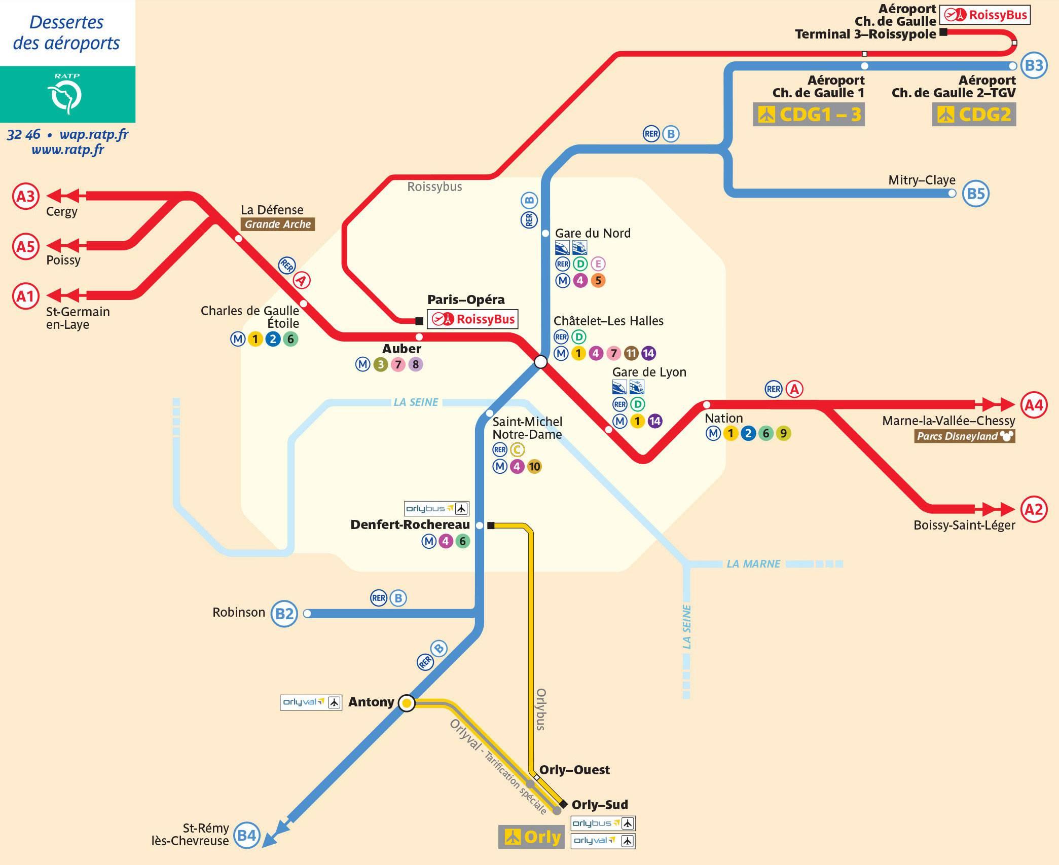 Plan des transports vers les aéroports de Paris