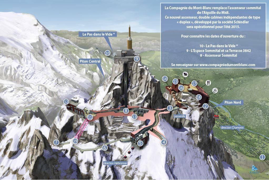 Plan de l'Aiguille du Midi
