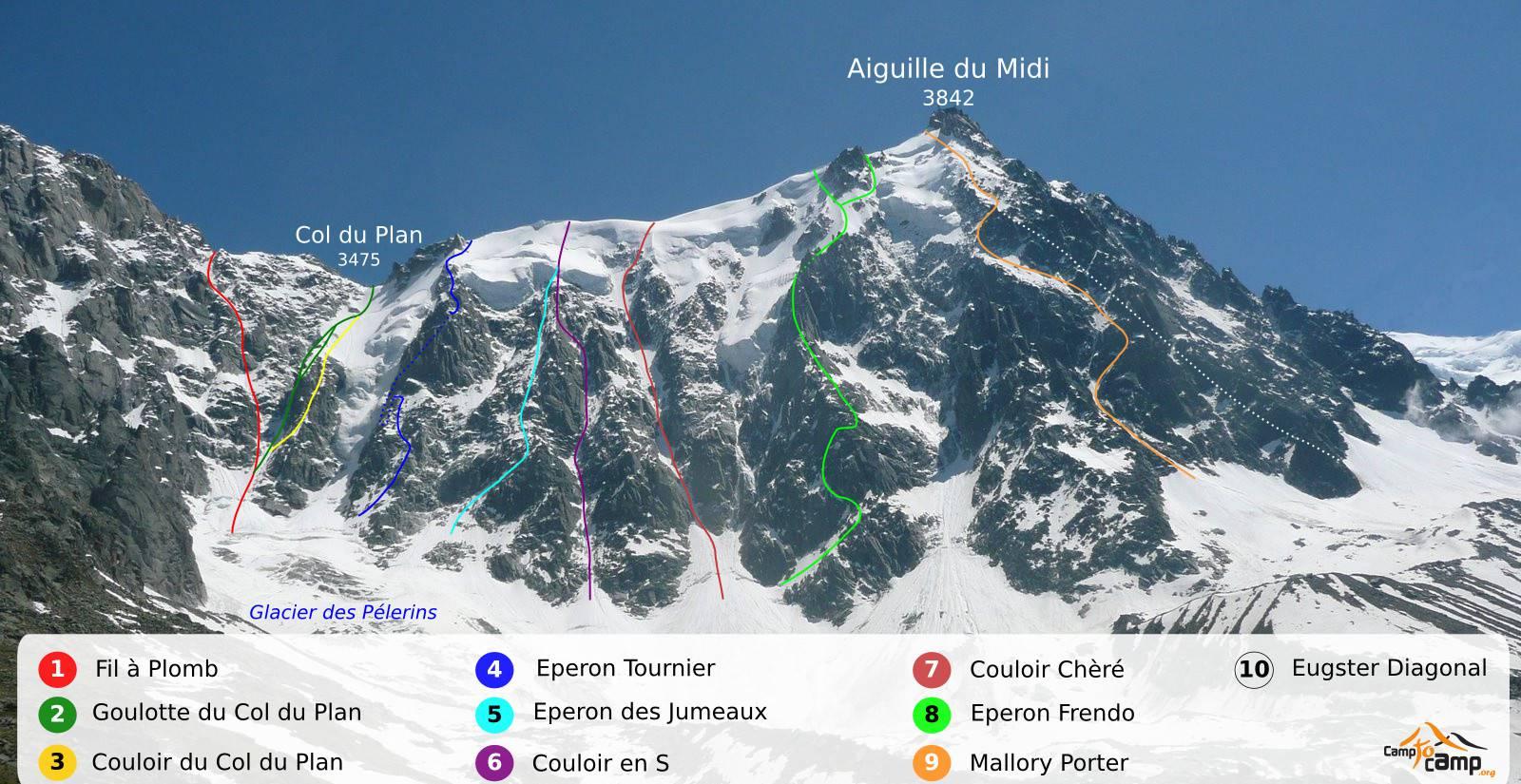 Plan de la face nord de l'Aiguille du Midi