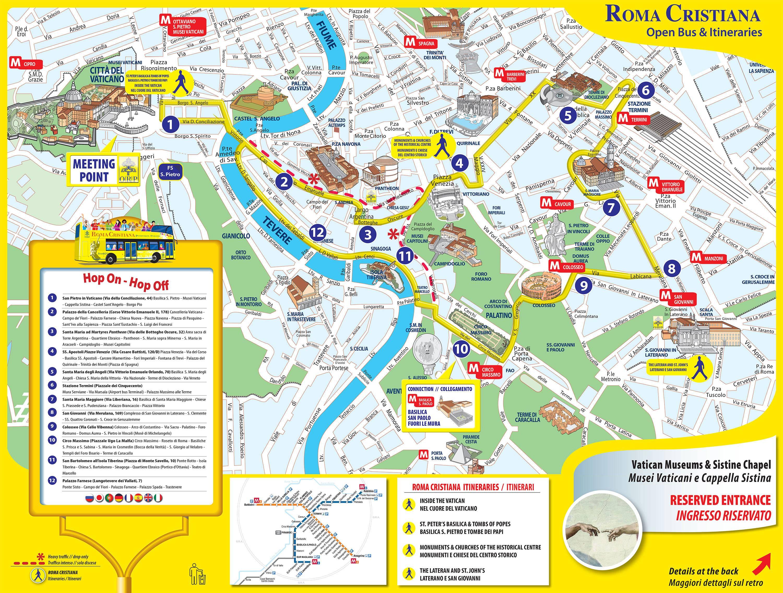 Plan touristique de Rome
