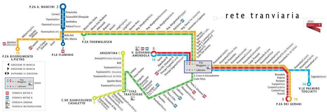 Plan du tramway de Rome