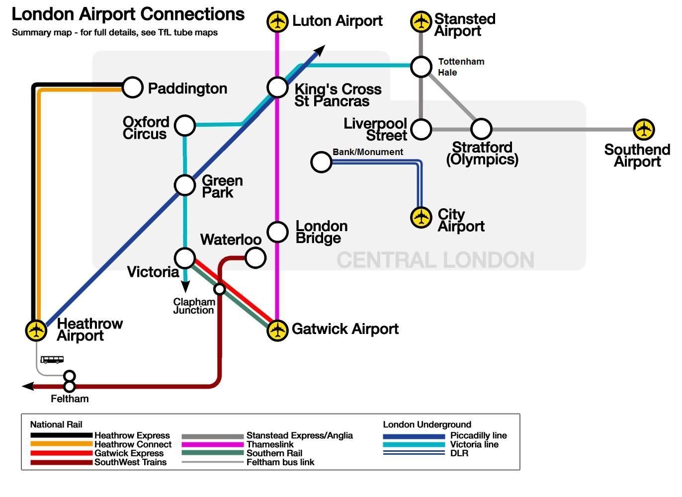 Transport des aéroports de Londres