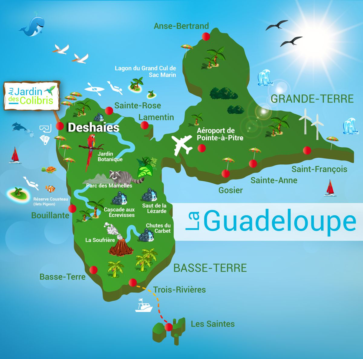 plan-de-la-guadeloupe - Photo