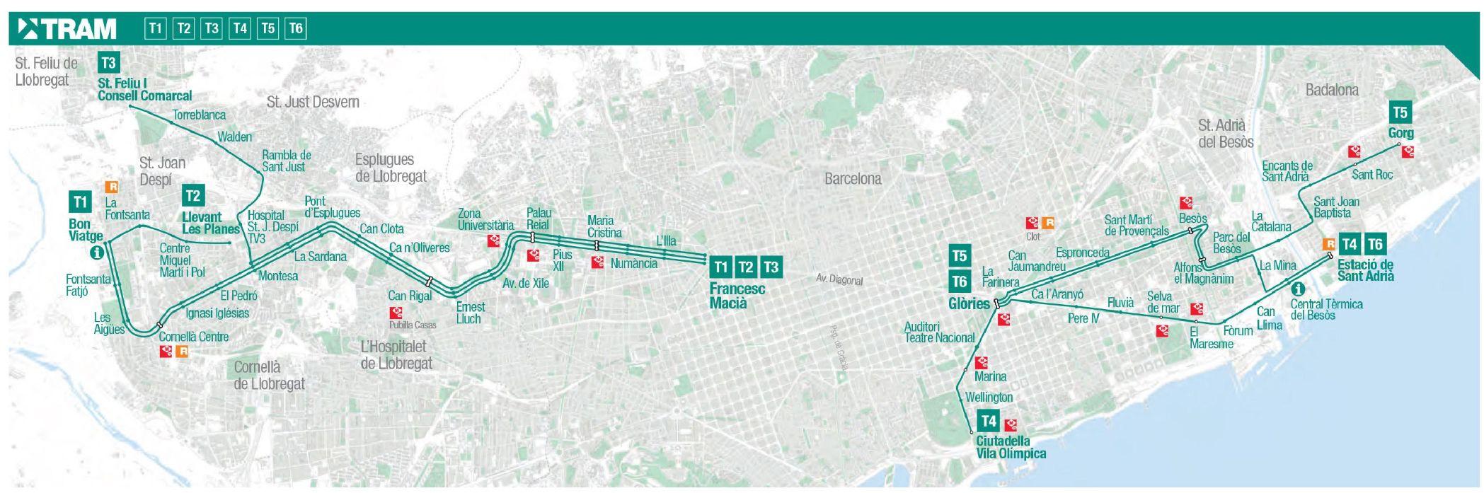 Plan du tram de Barcelone