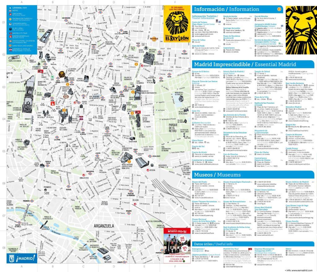 Carte du tourisme à Madrid