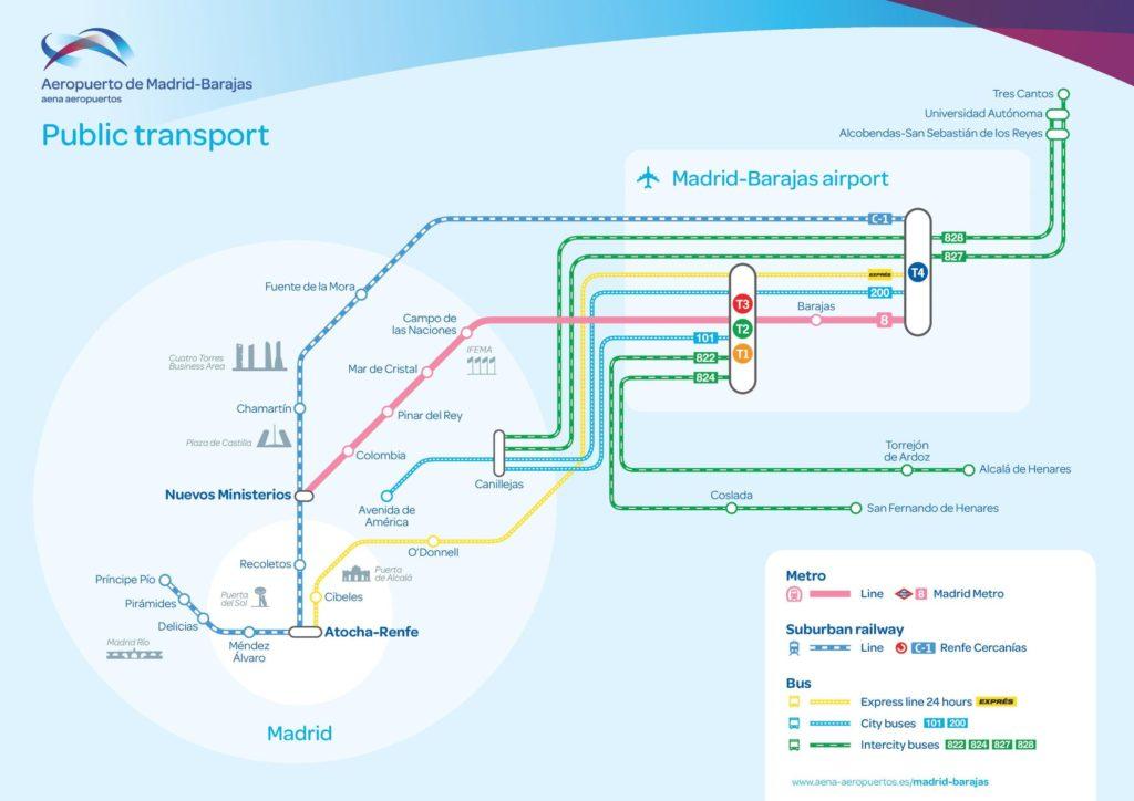 Carte des transports aéroports à Madrid